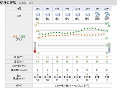20121019天気_R.JPG